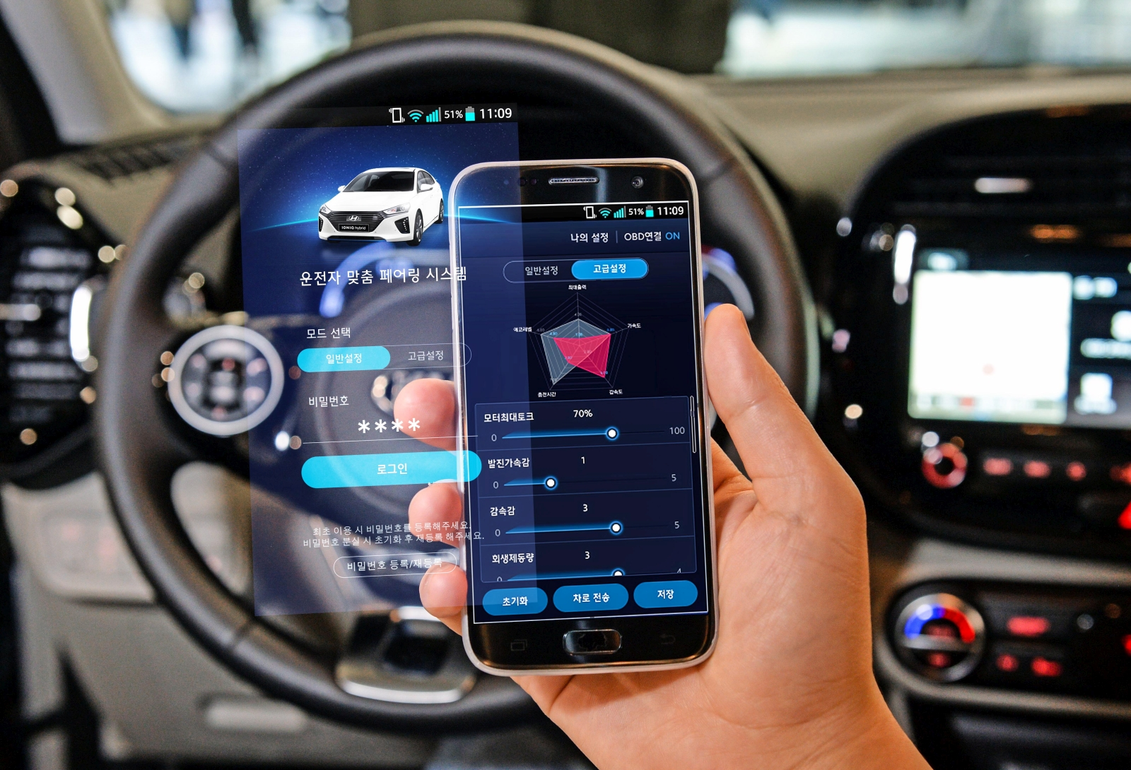 Hyundai Introduces Smartphone Based EV Performance Control Technology